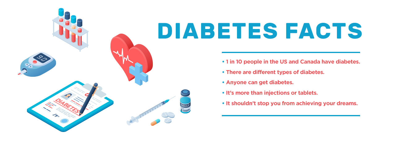 Diabetes-Facts-1-Slideshow