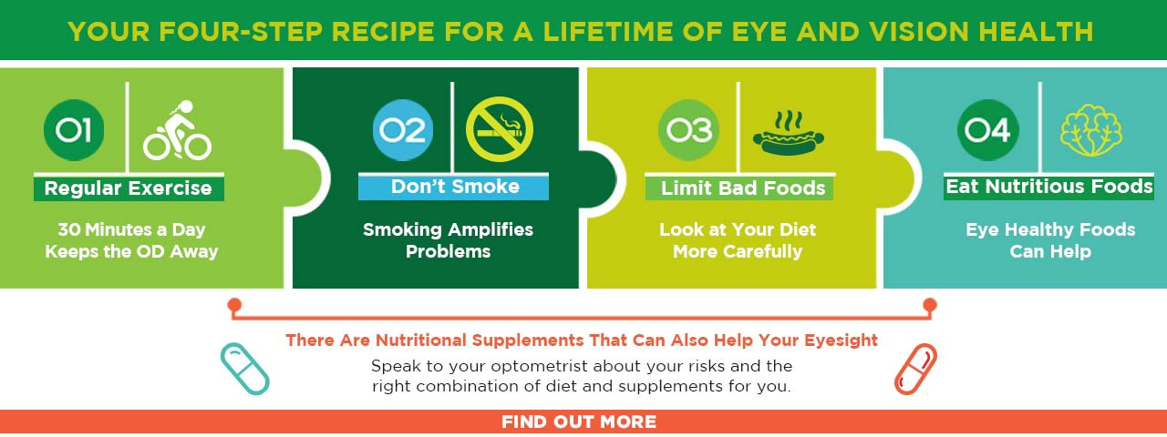 eye-nutrition-slideshow