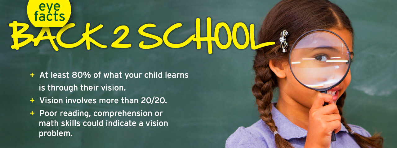 back-2-school-factoids-slideshow
